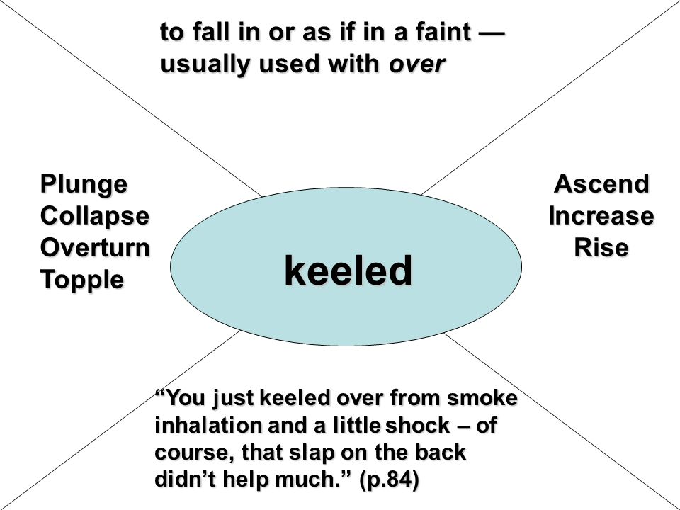 """keeled to fall in or as if in a faint — usually used with over PlungeCollapseOverturnToppleAscendIncreaseRise """"You just keeled over from smoke inhalat"""