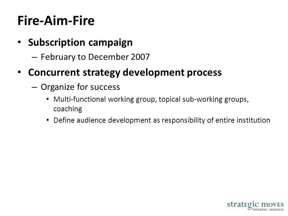 Fire-Aim-Fire Subscription campaign – February to December 2007 Concurrent strategy development process – Organize for success Multi-functional workin