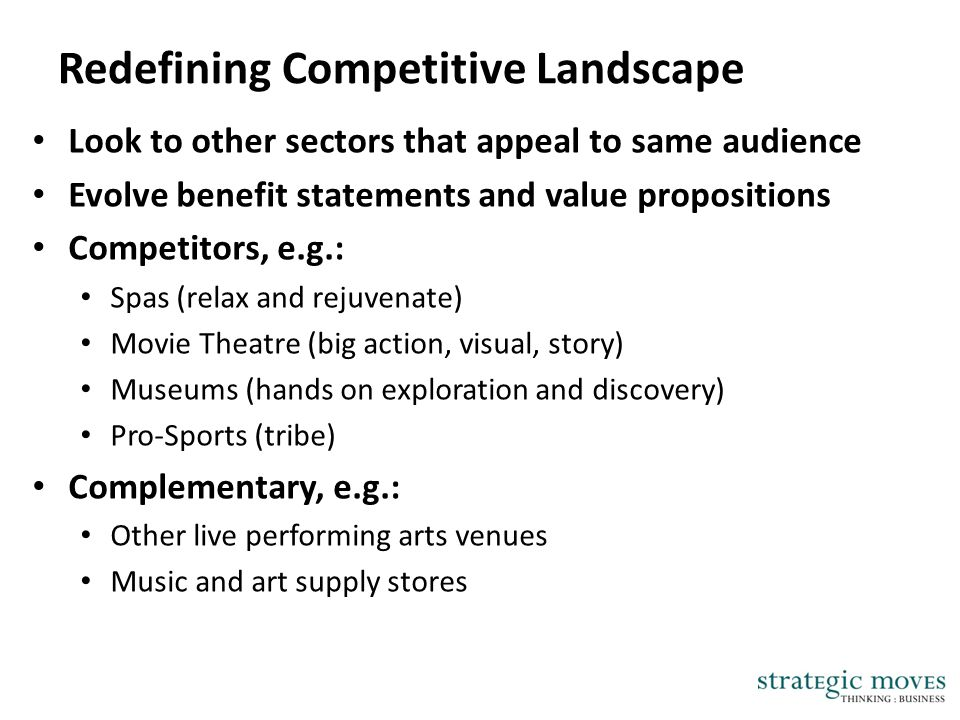 Redefining Competitive Landscape Look to other sectors that appeal to same audience Evolve benefit statements and value propositions Competitors, e.g.
