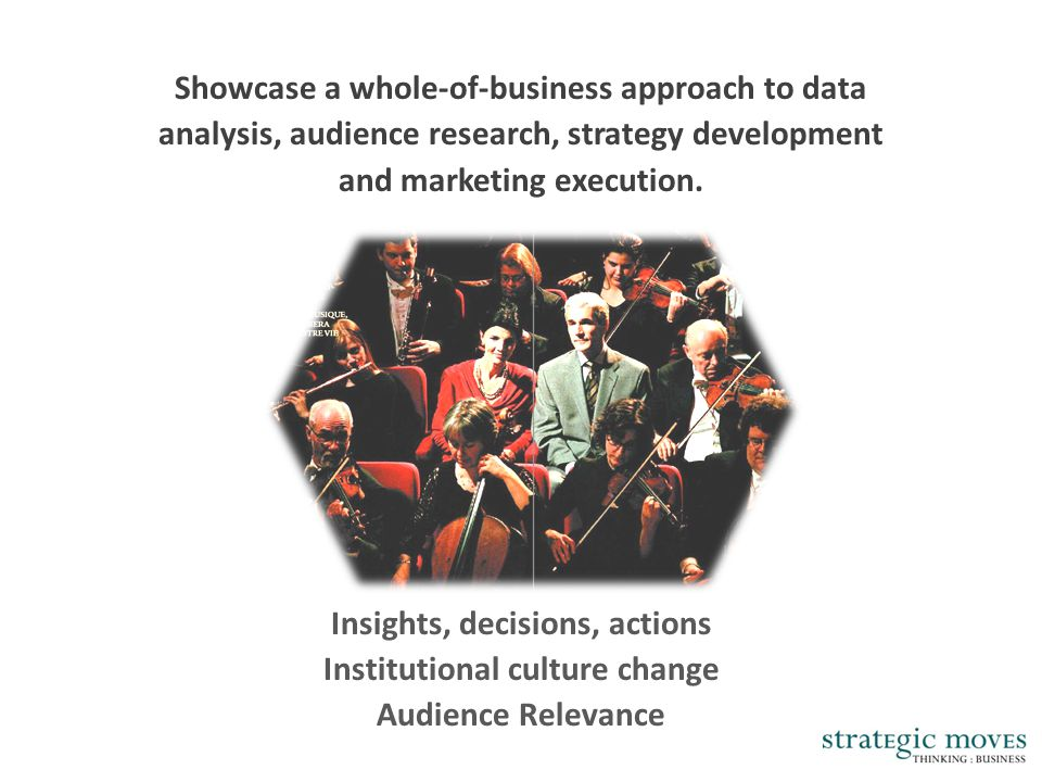 Showcase a whole-of-business approach to data analysis, audience research, strategy development and marketing execution. Insights, decisions, actions