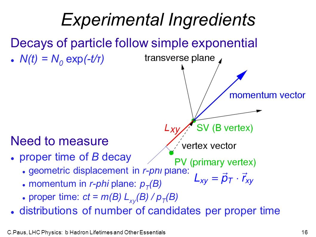 C.Paus, LHC Physics: b Hadron Lifetimes and Other Essentials16 Experimental Ingredients Decays of particle follow simple exponential ● N(t) = N 0 exp(-t/τ) Need to measure ● proper time of B decay ● geometric displacement in r-phi plane: ● momentum in r-phi plane: p T (B) ● proper time: ct = m(B) L xy (B) / p T (B) ● distributions of number of candidates per proper time