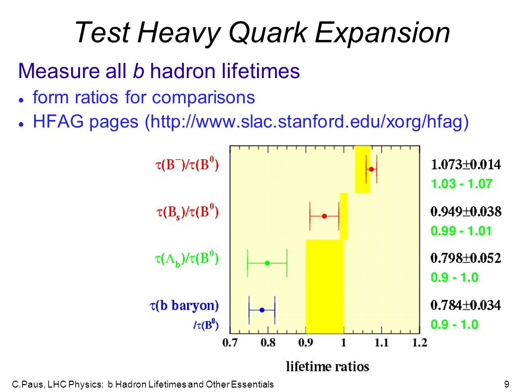 C.Paus, LHC Physics: b Hadron Lifetimes and Other Essentials9 Test Heavy Quark Expansion Measure all b hadron lifetimes ● form ratios for comparisons ● HFAG pages (http://www.slac.stanford.edu/xorg/hfag)‏