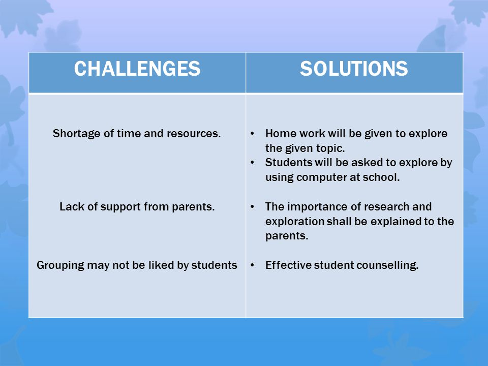 CHALLENGESSOLUTIONS Shortage of time and resources. Lack of support from parents. Grouping may not be liked by students Home work will be given to exp