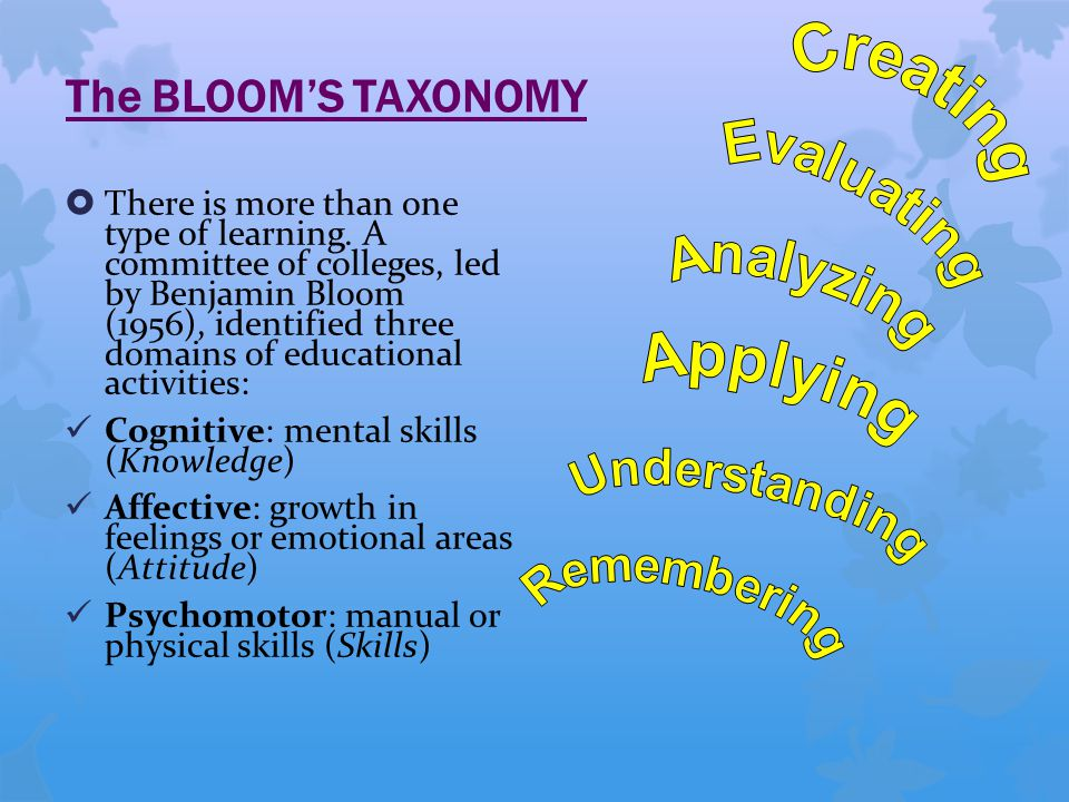 The BLOOM'S TAXONOMY  There is more than one type of learning. A committee of colleges, led by Benjamin Bloom (1956), identified three domains of edu