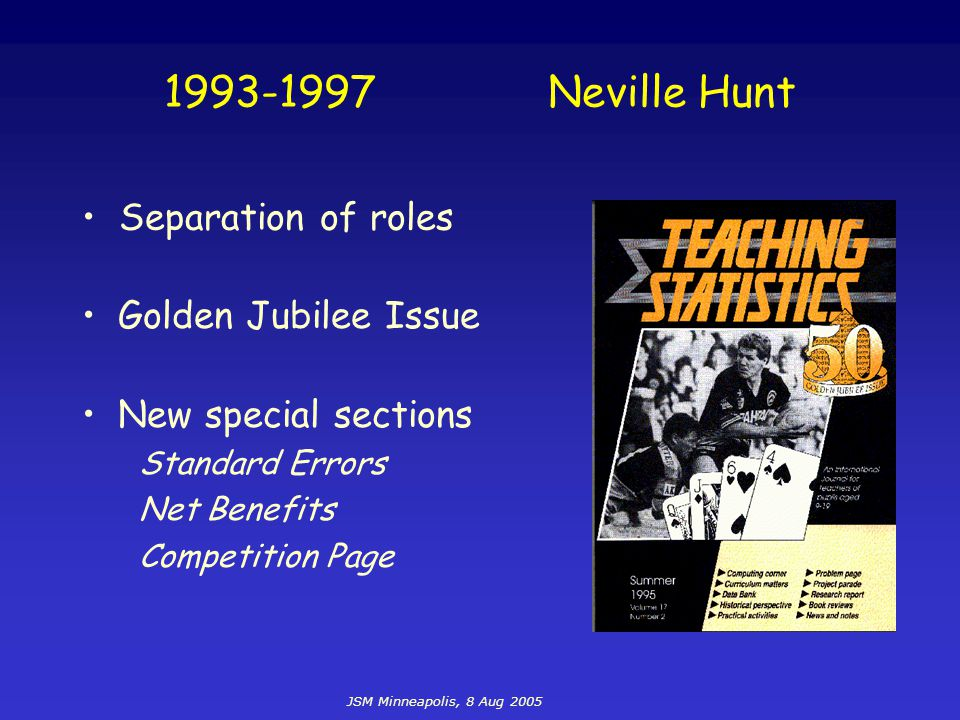 JSM Minneapolis, 8 Aug 2005 1993-1997Neville Hunt Golden Jubilee Issue New special sections Standard Errors Net Benefits Competition Page Separation o