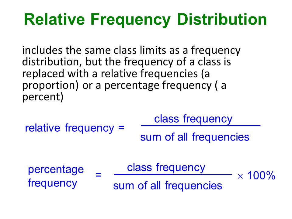 Relative Frequency Distribution relative frequency = class frequency sum of all frequencies includes the same class limits as a frequency distribution, but the frequency of a class is replaced with a relative frequencies (a proportion) or a percentage frequency ( a percent) percentage frequency class frequency sum of all frequencies  100% =