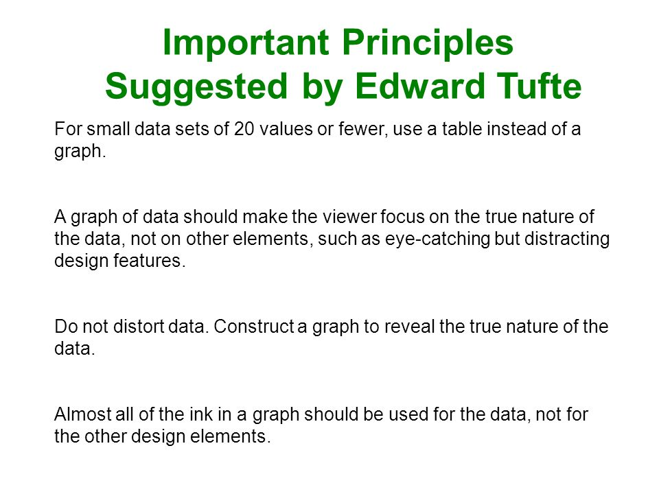 Important Principles Suggested by Edward Tufte For small data sets of 20 values or fewer, use a table instead of a graph.