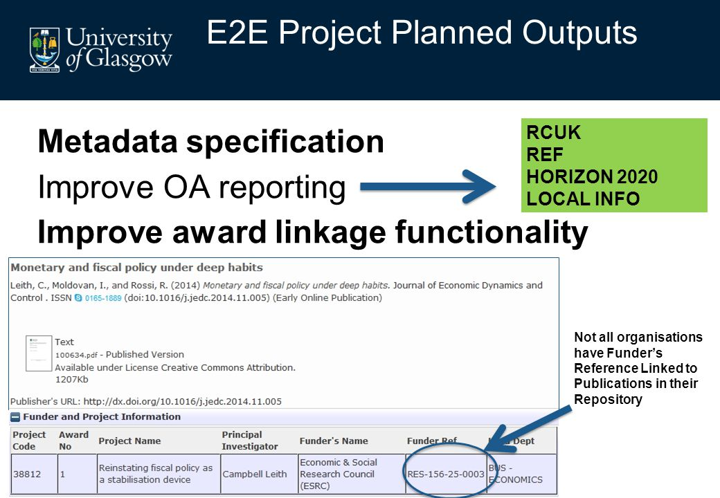 Metadata specification Improve OA reporting Improve award linkage functionality E2E Project Planned Outputs RCUK REF HORIZON 2020 LOCAL INFO Not all organisations have Funder's Reference Linked to Publications in their Repository