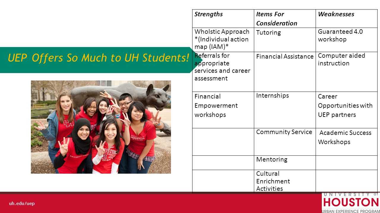 uh.edu/uep UEP Changes Strengths- – Legacy of Program – Multifaceted Approach to Student Success – One Stop Shop/ Referrals for Students Weaknesses- – Top Heavy/No Feeder – Access/Location On Campus – Change in Leadership Opportunities- – Rebranding-New and Improved Obstacles- – Definition of Program  Retirement of Director of 10 years  Interim Directors Spring 2014  New Director Hired August 4, 2014