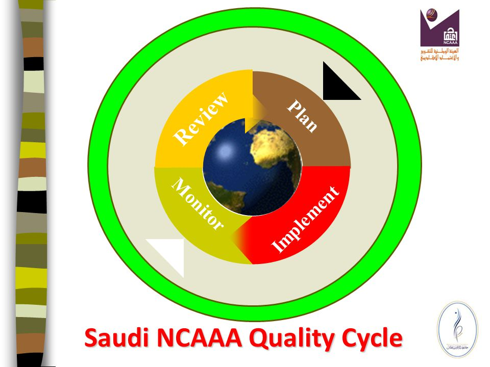 NCAAA's Assessment, Quality Assurance and Accreditation System: Built in Evaluation Approaches New quality system borrowed from the effective evaluation and other disiplines tools and approaches Successfully integrated them into multilevel staged transformative processes through designed qualitative change.