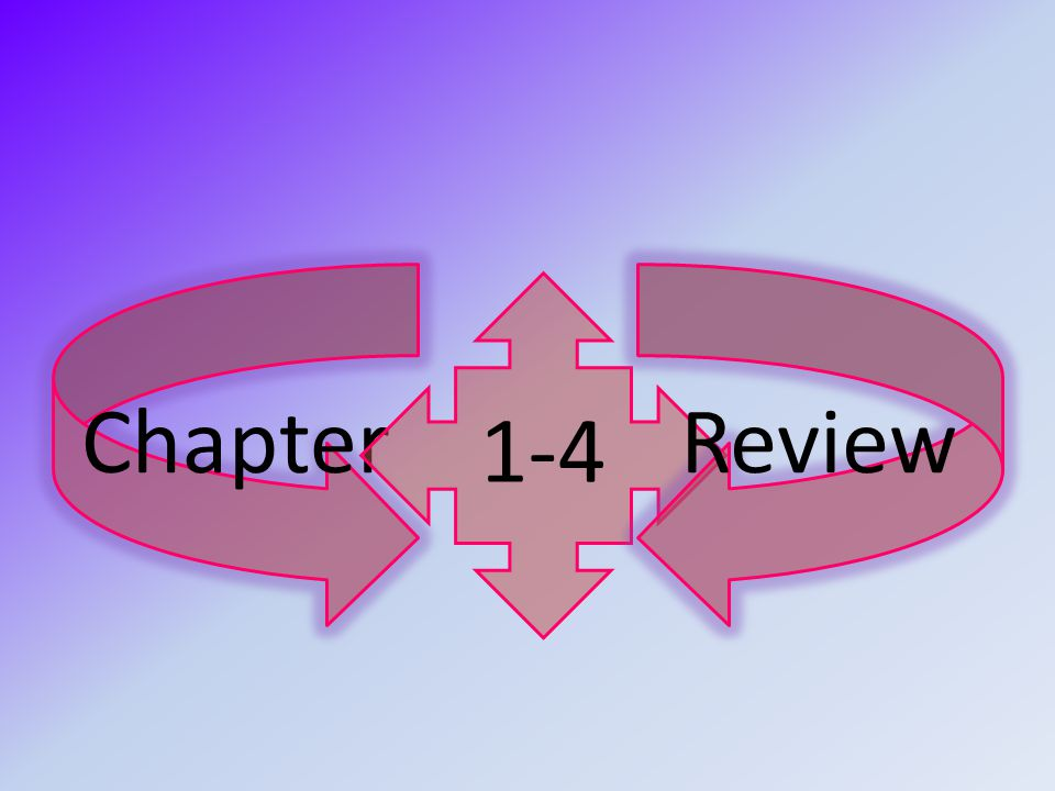 Chapter 1-4 Review
