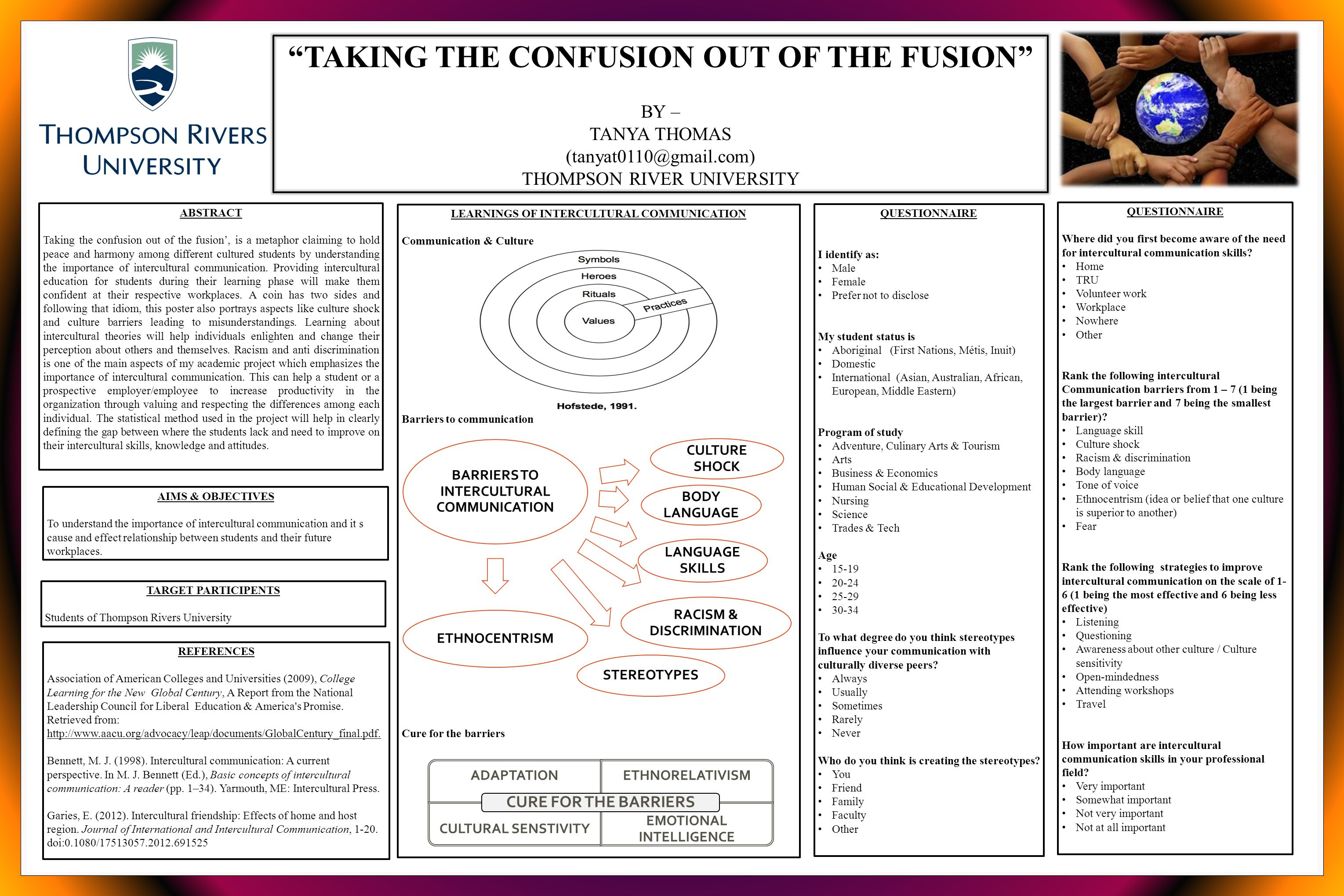 """""""TAKING THE CONFUSION OUT OF THE FUSION"""" BY – TANYA THOMAS (tanyat0110@gmail.com) THOMPSON RIVER UNIVERSITY ABSTRACT Taking the confusion out of the f"""
