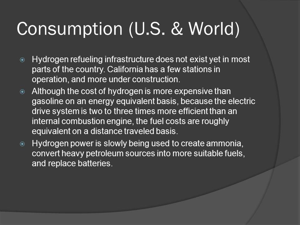 Consumption (U.S.
