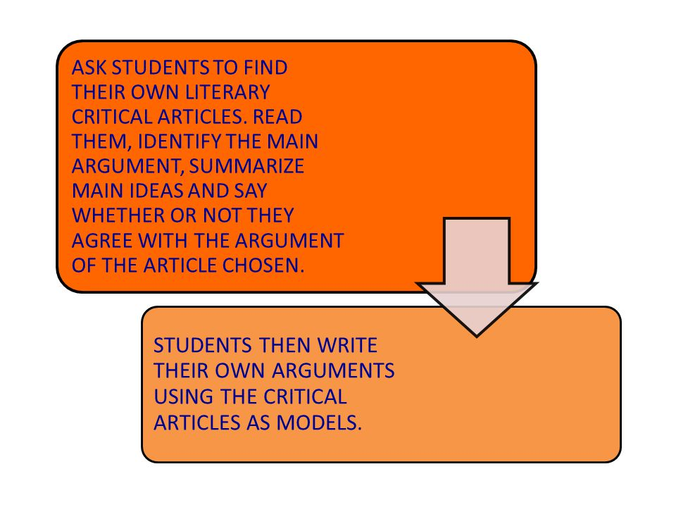 ASK STUDENTS TO FIND THEIR OWN LITERARY CRITICAL ARTICLES.