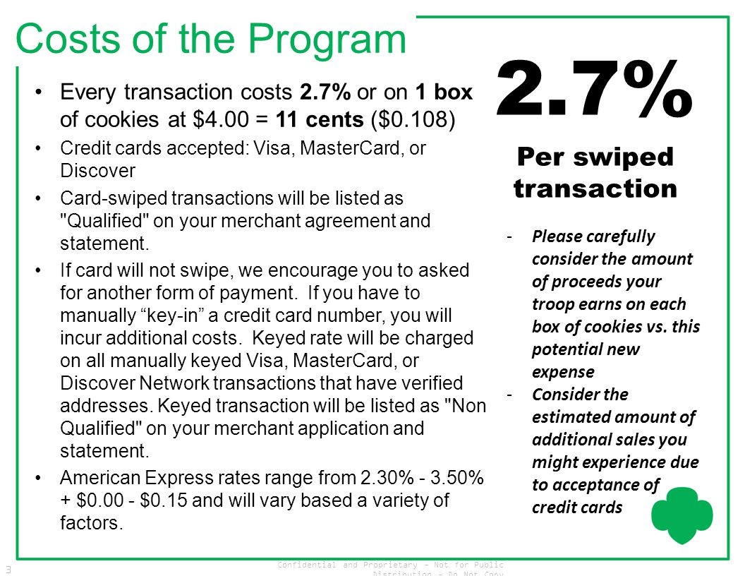 Confidential and Proprietary - Not for Public Distribution - Do Not Copy 3 Costs of the Program Every transaction costs 2.7% or on 1 box of cookies at