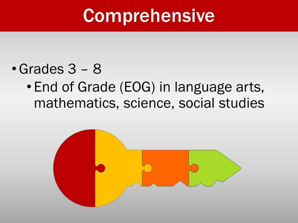 Comprehensive Grades 3 – 8 End of Grade (EOG) in language arts, mathematics, science, social studies