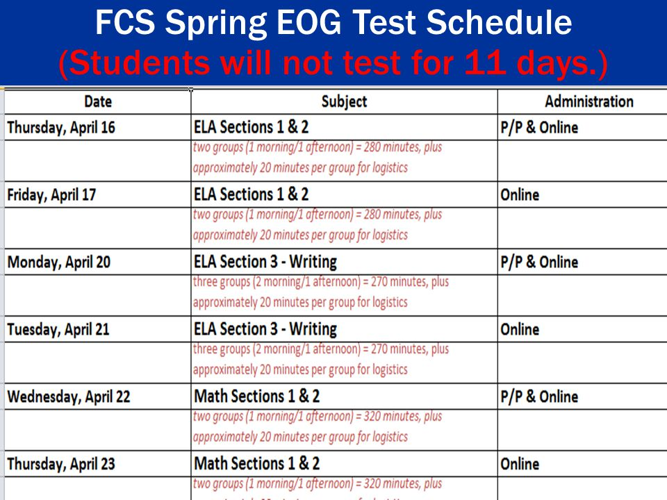 FCS Spring EOG Test Schedule (Students will not test for 11 days.)