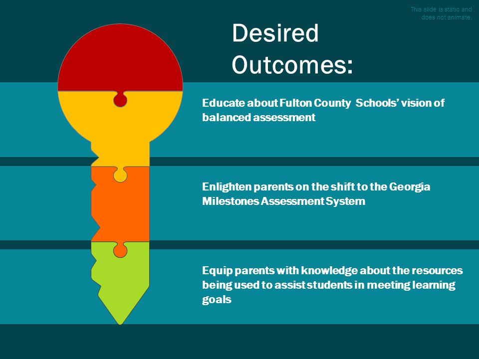 Educate about Fulton County Schools' vision of balanced assessment Enlighten parents on the shift to the Georgia Milestones Assessment System Equip pa