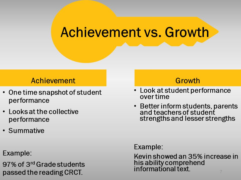 Achievement One time snapshot of student performance Looks at the collective performance Summative Example: 97% of 3 rd Grade students passed the read