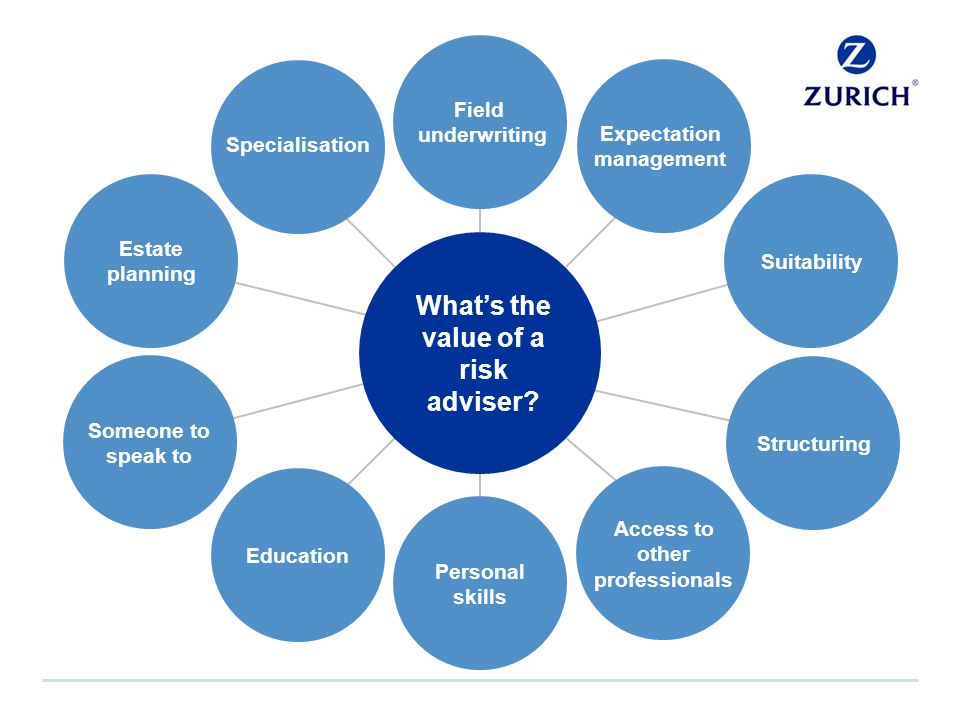 Specialisation Estate planning Someone to speak to Education Personal skills Suitability Field underwriting Expectation management Structuring Access