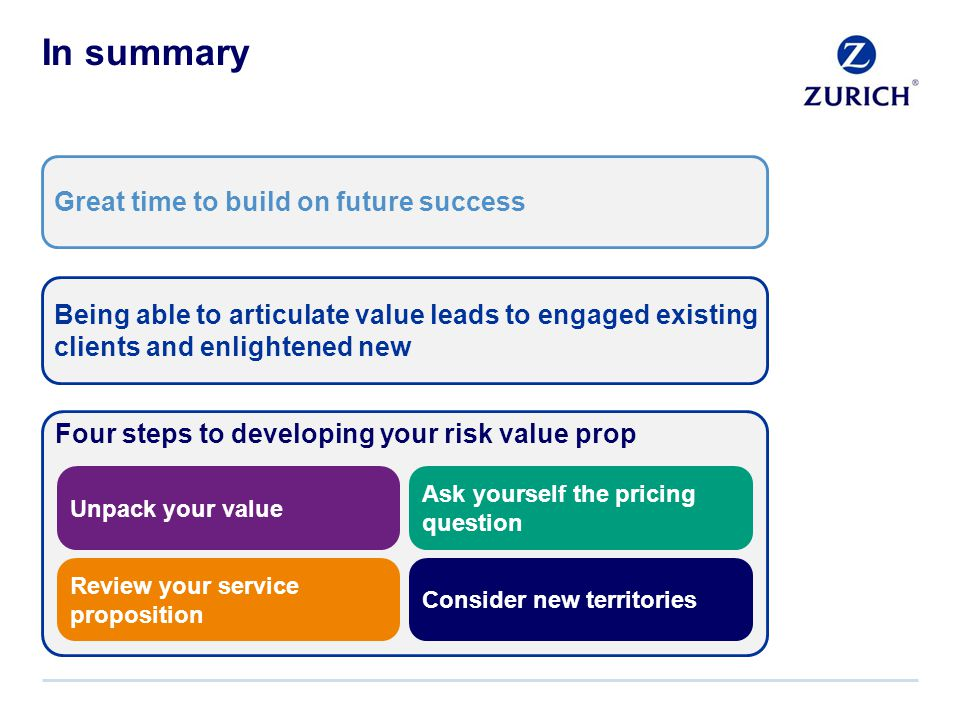 In summary Great time to build on future success Being able to articulate value leads to engaged existing clients and enlightened new Four steps to de