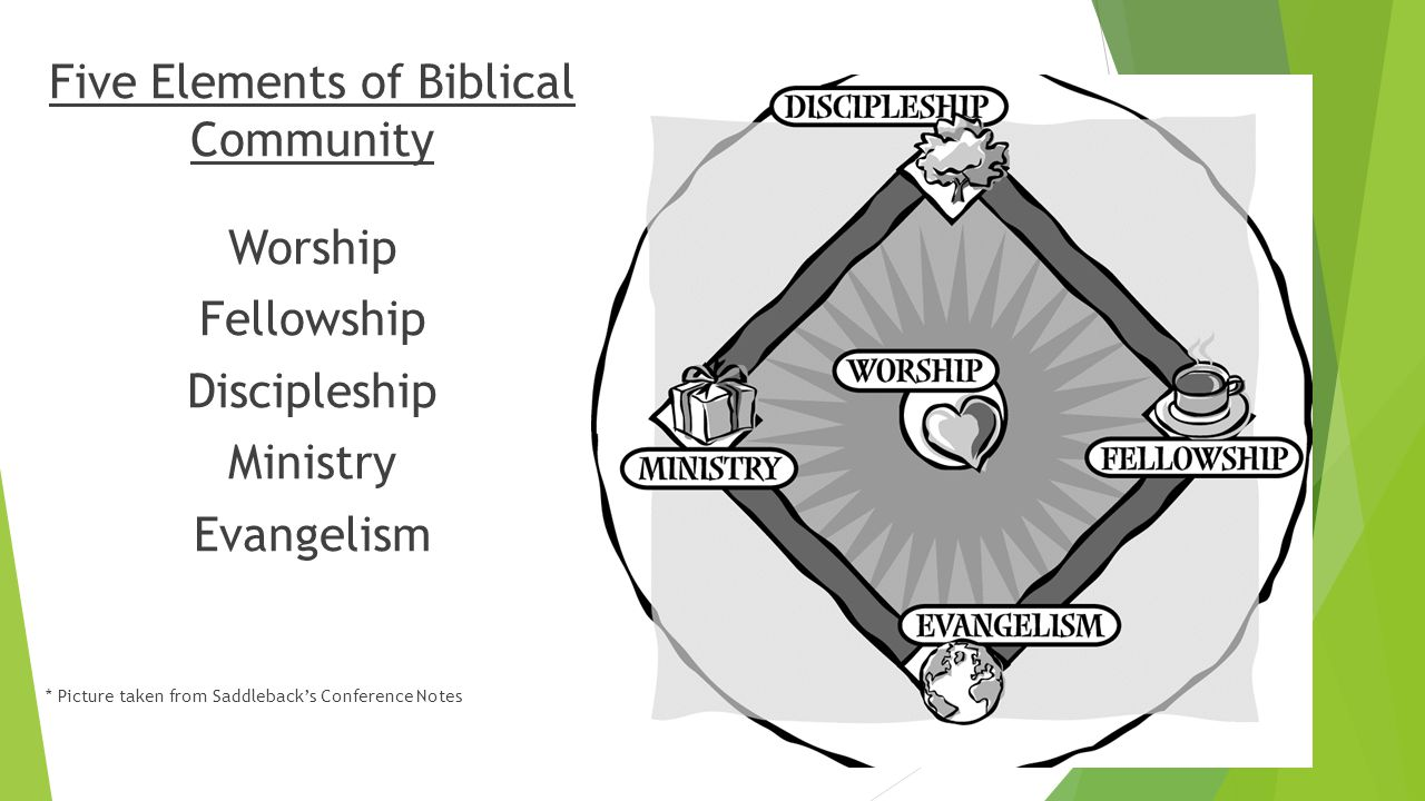 Five Elements of Biblical Community Worship Fellowship Discipleship Ministry Evangelism * Picture taken from Saddleback's Conference Notes
