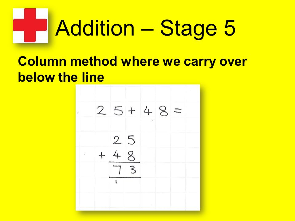 Addition – Stage 5 Column method where we carry over below the line