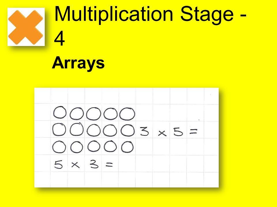 Multiplication Stage - 4 Arrays