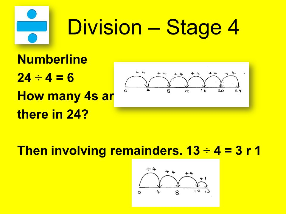 Division – Stage 4 Numberline 24 ÷ 4 = 6 How many 4s are there in 24.