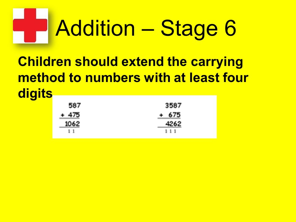 Addition – Stage 6 Children should extend the carrying method to numbers with at least four digits.