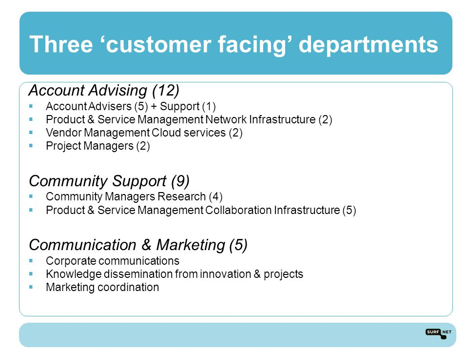Three 'customer facing' departments Account Advising (12)  Account Advisers (5) + Support (1)  Product & Service Management Network Infrastructure (2)  Vendor Management Cloud services (2)  Project Managers (2) Community Support (9)  Community Managers Research (4)  Product & Service Management Collaboration Infrastructure (5) Communication & Marketing (5)  Corporate communications  Knowledge dissemination from innovation & projects  Marketing coordination