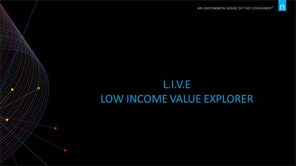 L.I.V.E LOW INCOME VALUE EXPLORER