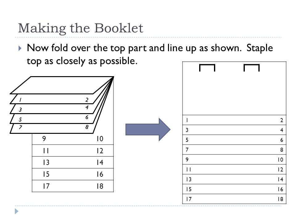 Making the Booklet  Now fold over the top part and line up as shown.