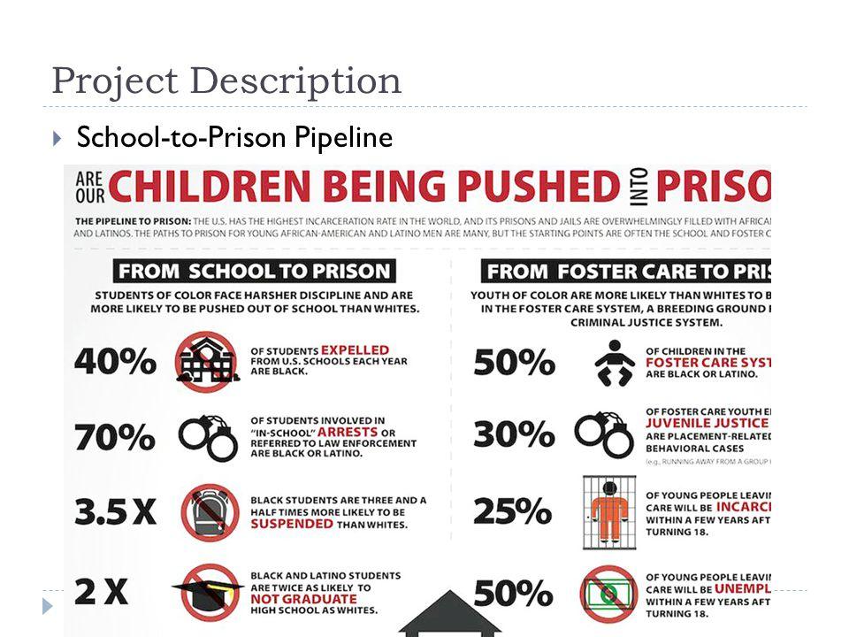 Project Description  School-to-Prison Pipeline