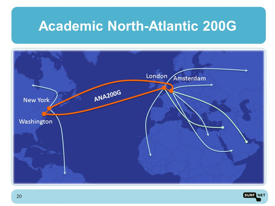 Academic North-Atlantic 200G London Amsterdam New York Washington ANA200G 20