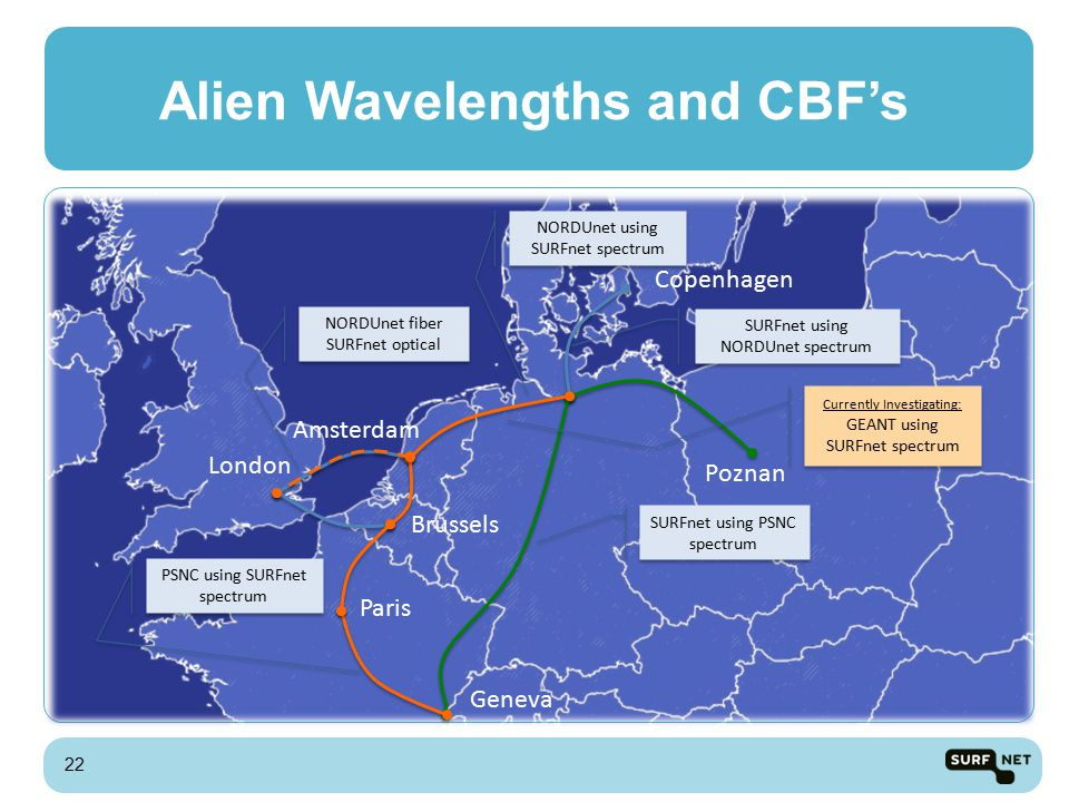 Alien Wavelengths and CBF's SURFnet using PSNC spectrum NORDUnet fiber SURFnet optical PSNC using SURFnet spectrum SURFnet using NORDUnet spectrum NORDUnet using SURFnet spectrum Currently Investigating: GEANT using SURFnet spectrum London Amsterdam Brussels Paris Geneva Poznan Copenhagen 22