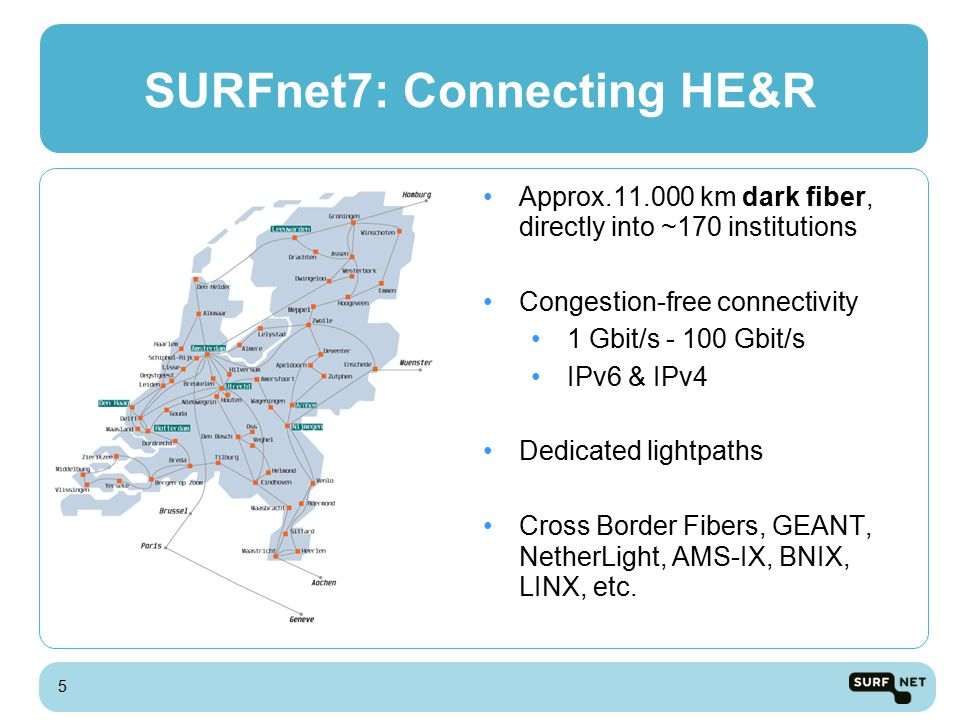 SURFnet7: Connecting HE&R Approx.11.000 km dark fiber, directly into ~170 institutions Congestion-free connectivity 1 Gbit/s - 100 Gbit/s IPv6 & IPv4