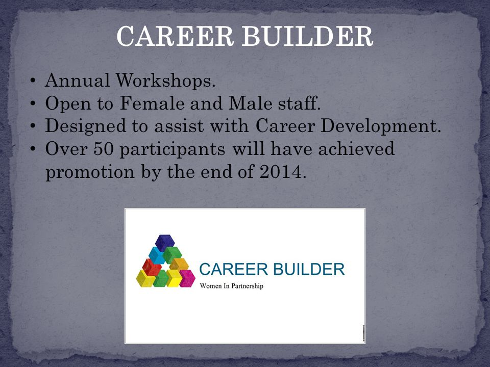 CAREER BUILDER Annual Workshops. Open to Female and Male staff.