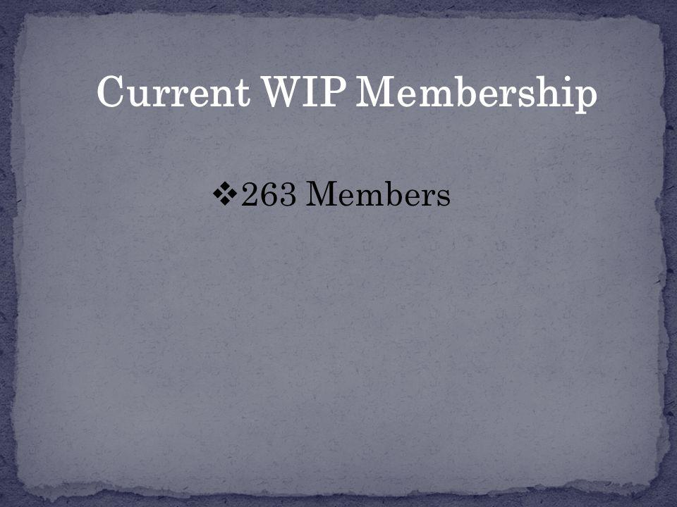 Current WIP Membership  263 Members