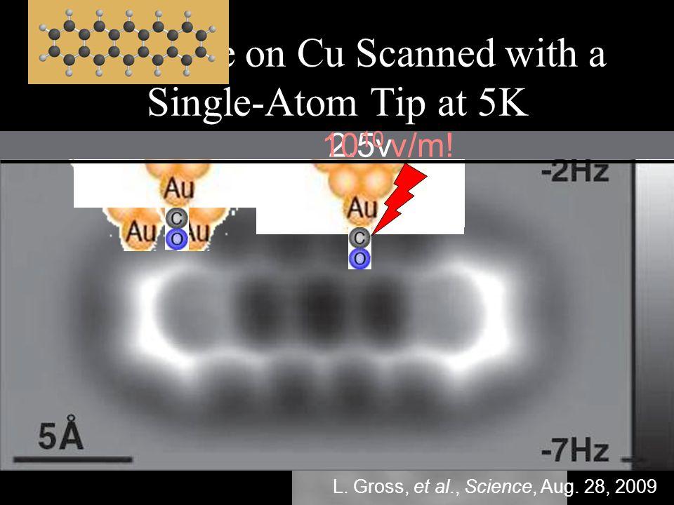 Cu Pentacene on Cu Scanned with a Single-Atom Tip at 5K L.