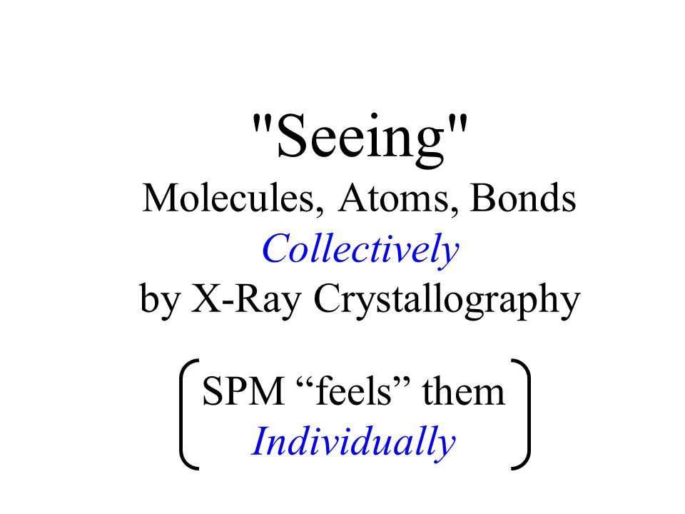 Seeing Molecules, Atoms, Bonds Collectively by X-Ray Crystallography SPM feels them Individually