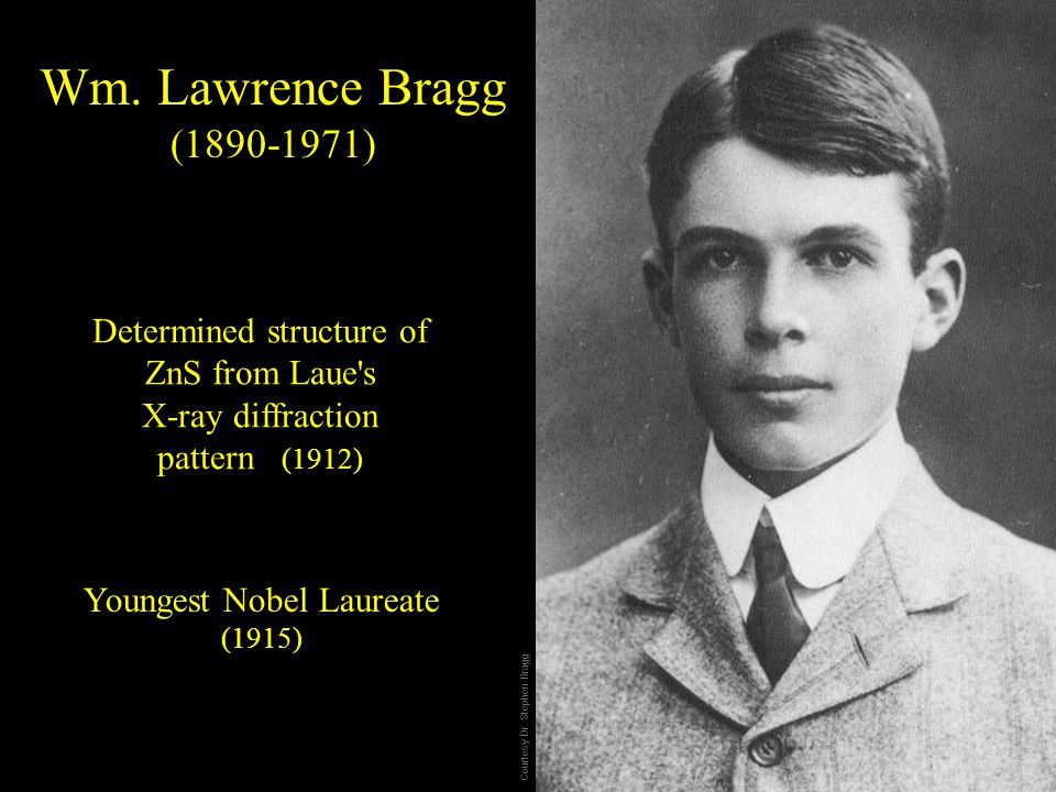 Wm. Lawrence Bragg (1890-1971) Determined structure of ZnS from Laue's X-ray diffraction pattern (1912) Youngest Nobel Laureate (1915) Courtesy Dr. St