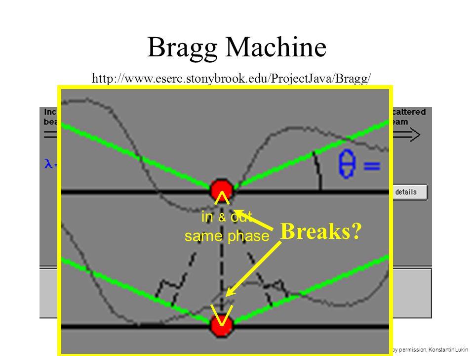 by permission, Konstantin Lukin Bragg Machine http://www.eserc.stonybrook.edu/ProjectJava/Bragg/ Breaks.