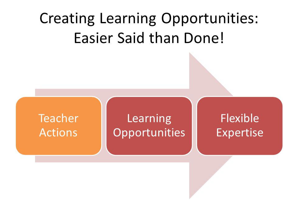 Creating Learning Opportunities: Easier Said than Done! Teacher Actions Learning Opportunities Flexible Expertise