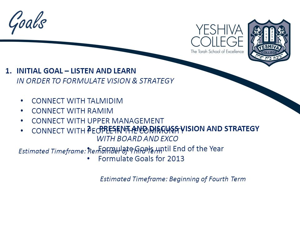 Goals 1.INITIAL GOAL – LISTEN AND LEARN IN ORDER TO FORMULATE VISION & STRATEGY CONNECT WITH TALMIDIM CONNECT WITH RAMIM CONNECT WITH UPPER MANAGEMENT CONNECT WITH PEOPLE IN THE COMMUNITY Estimated Timeframe: Remainder of Third Term 2.
