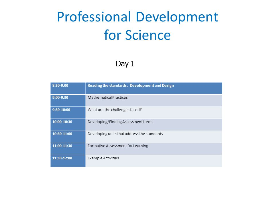 Professional Development for Science 8:30-9:00Reading the standards; Development and Design 9:00-9:30Mathematical Practices 9:30-10:00What are the challenges faced.