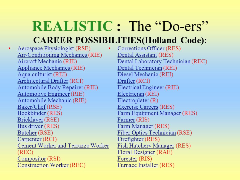 "REALISTIC : The ""Do-ers"" CAREER POSSIBILITIES(Holland Code): Aerospace Physiologist (RSE) Air-Conditioning Mechanics (RIE) Aircraft Mechanic (RIE) App"