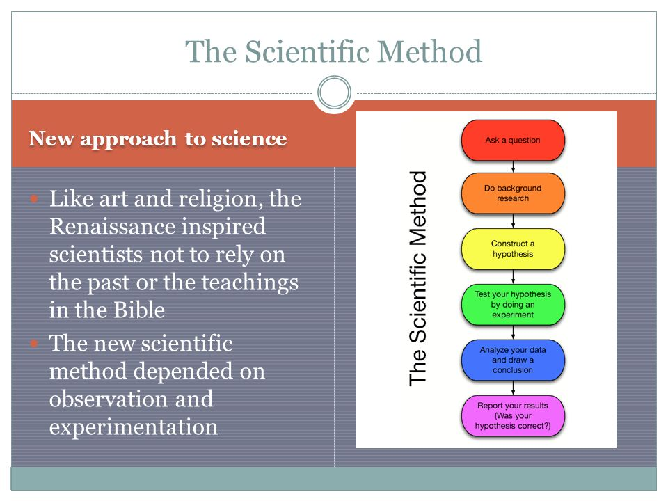 The Scientific Method New approach to science Like art and religion, the Renaissance inspired scientists not to rely on the past or the teachings in the Bible The new scientific method depended on observation and experimentation