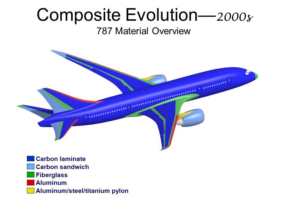 Composite Evolution— 2000s 787 Material Overview Carbon laminate Carbon sandwich Fiberglass Aluminum Aluminum/steel/titanium pylon