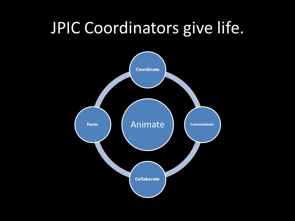 JPIC Coordinators give life. Animate Coordinate Communicate CollaborateForm